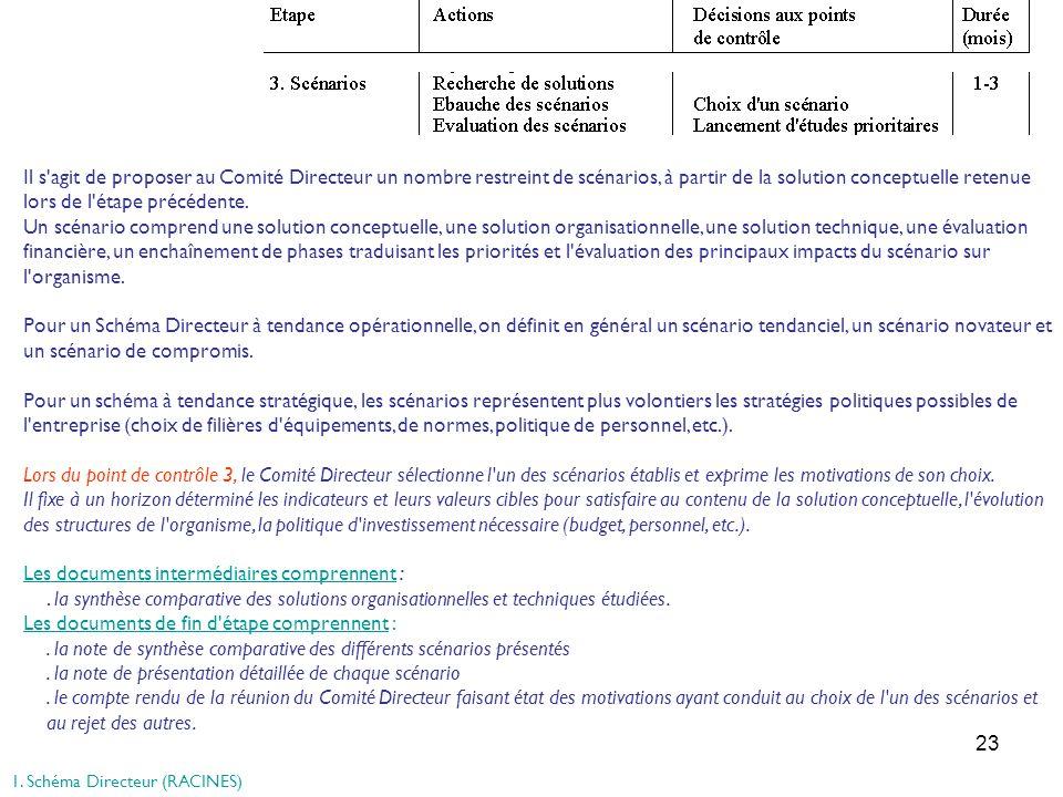 23 Il s'agit de proposer au Comité Directeur un nombre restreint de scénarios, à partir de la solution conceptuelle retenue lors de l'étape précédente