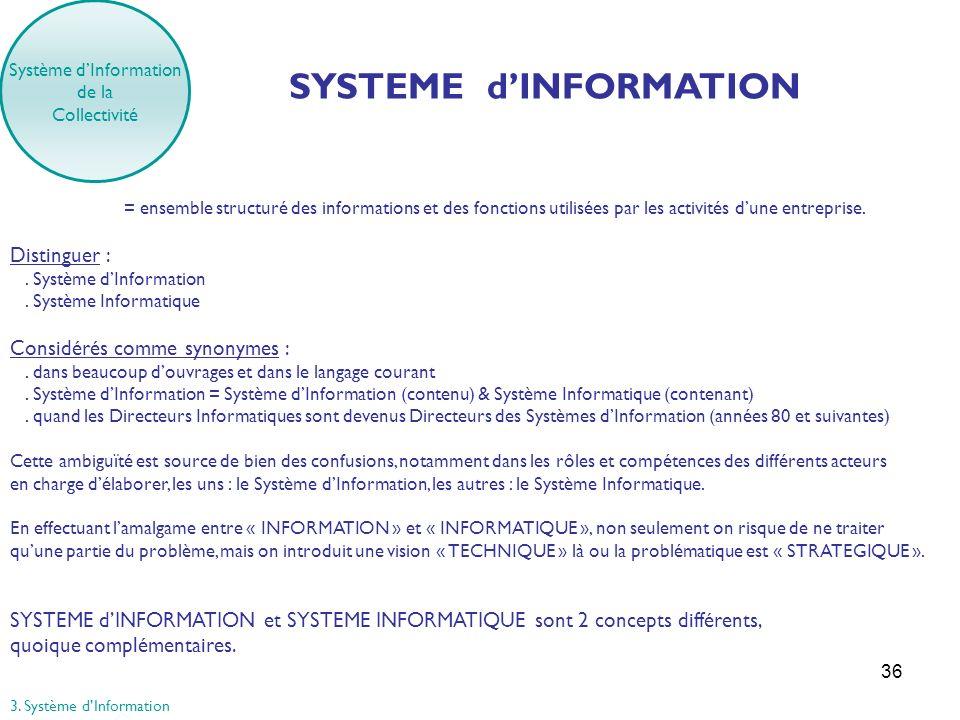 36 SYSTEME dINFORMATION = ensemble structuré des informations et des fonctions utilisées par les activités dune entreprise. Distinguer :. Système dInf