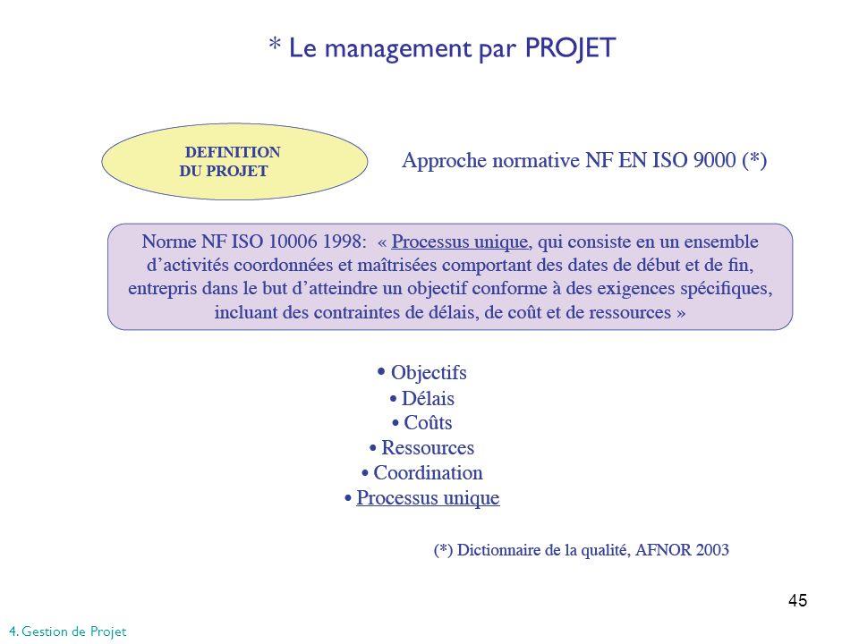 45 * Le management par PROJET 4. Gestion de Projet