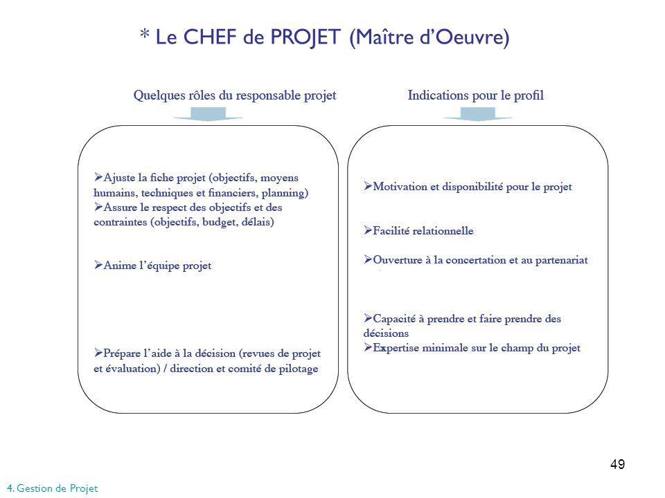 49 * Le CHEF de PROJET (Maître dOeuvre) 4. Gestion de Projet