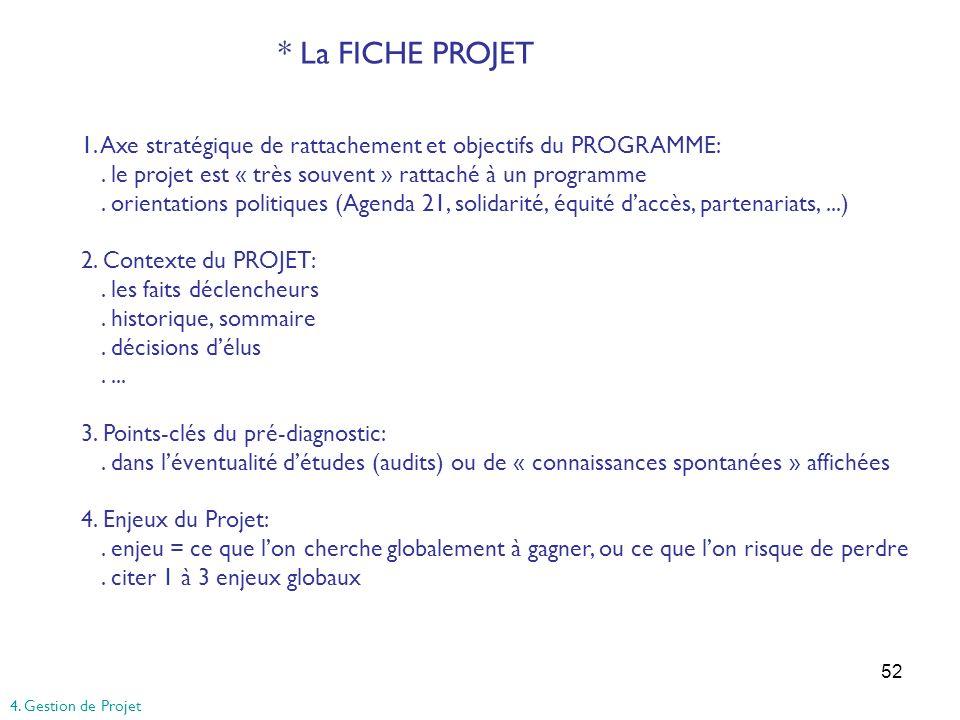 52 * La FICHE PROJET 1. Axe stratégique de rattachement et objectifs du PROGRAMME:. le projet est « très souvent » rattaché à un programme. orientatio
