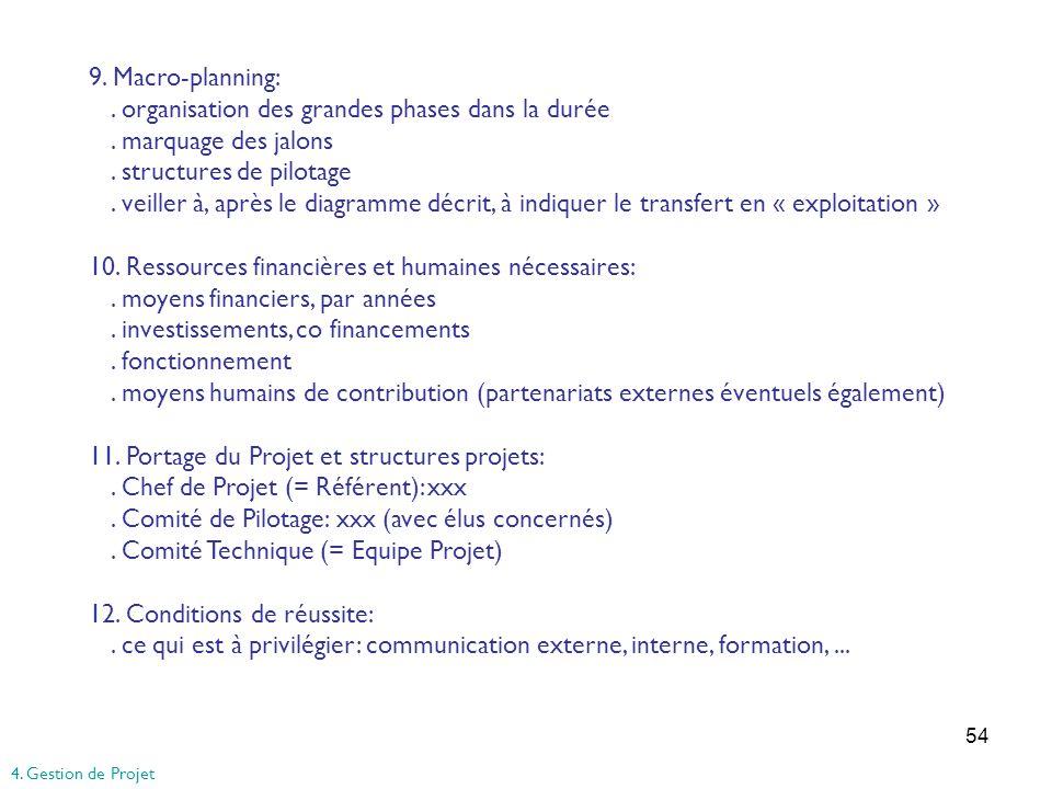 54 9. Macro-planning:. organisation des grandes phases dans la durée. marquage des jalons. structures de pilotage. veiller à, après le diagramme décri