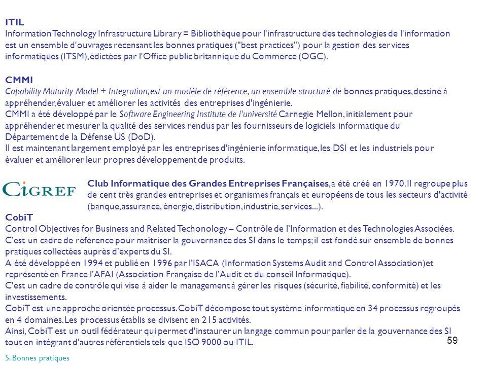 59 ITIL Information Technology Infrastructure Library = Bibliothèque pour l'infrastructure des technologies de l'information est un ensemble d'ouvrage