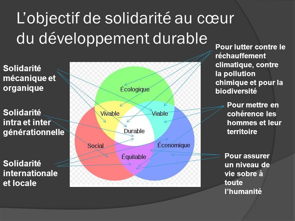 Lobjectif de solidarité au cœur du développement durable Solidarité intra et inter générationnelle Pour mettre en cohérence les hommes et leur territo