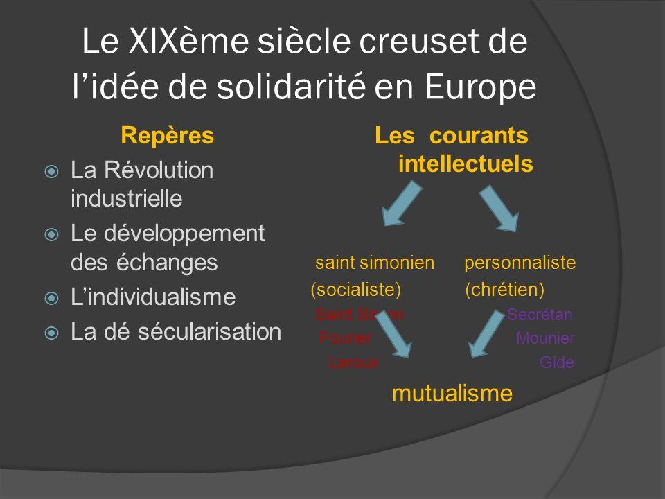 Le XIXème siècle creuset de lidée de solidarité en Europe Repères La Révolution industrielle Le développement des échanges Lindividualisme La dé sécul