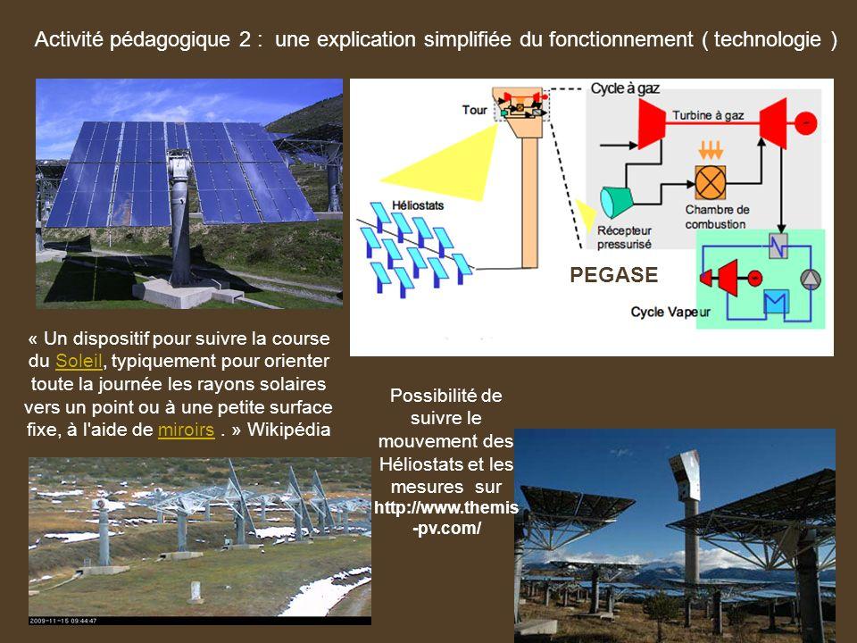 Activité pédagogique 2 : une explication simplifiée du fonctionnement ( technologie ) PEGASE « Un dispositif pour suivre la course du Soleil, typiquem