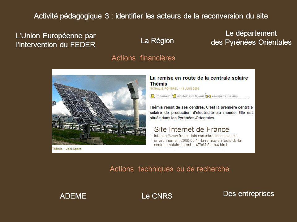 Activité pédagogique 3 : identifier les acteurs de la reconversion du site Site Internet de France Infohttp://www.france-info.com/chroniques-planete-