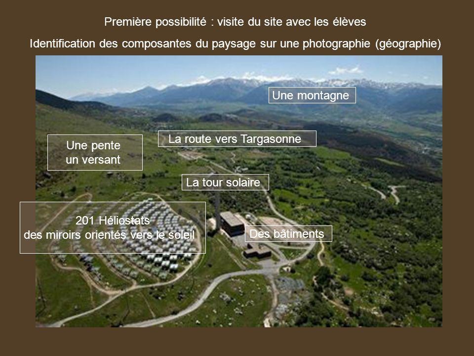 Première possibilité : visite du site avec les élèves Identification des composantes du paysage sur une photographie (géographie) Une montagne Une pen