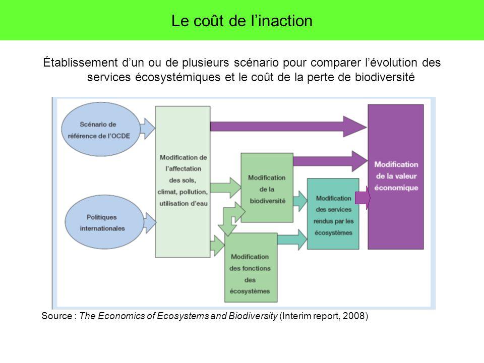 Le coût de linaction Établissement dun ou de plusieurs scénario pour comparer lévolution des services écosystémiques et le coût de la perte de biodive