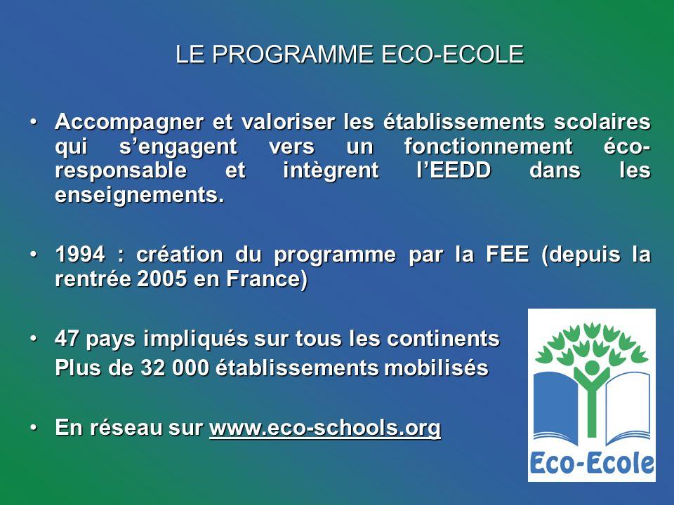 LE PROGRAMME ECO-ECOLE Accompagner et valoriser les établissements scolaires qui sengagent vers un fonctionnement éco- responsable et intègrent lEEDD dans les enseignements.Accompagner et valoriser les établissements scolaires qui sengagent vers un fonctionnement éco- responsable et intègrent lEEDD dans les enseignements.