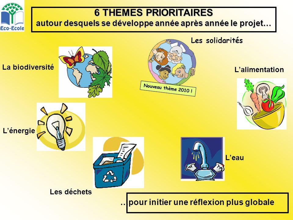 6 THEMES PRIORITAIRES autour desquels se développe année après année le projet… …pour initier une réflexion plus globale La biodiversité Lalimentation Lénergie Leau Les déchets Les solidarités Nouveau thème 2010 !