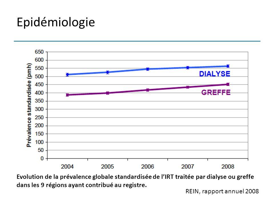 Evolution de la prévalence globale standardisée de lIRT traitée par dialyse ou greffe dans les 9 régions ayant contribué au registre. REIN, rapport an