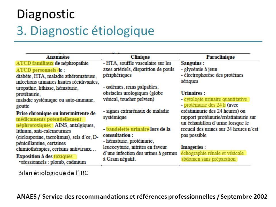 Diagnostic 3. Diagnostic étiologique Bilan étiologique de lIRC ANAES / Service des recommandations et références professionnelles / Septembre 2002