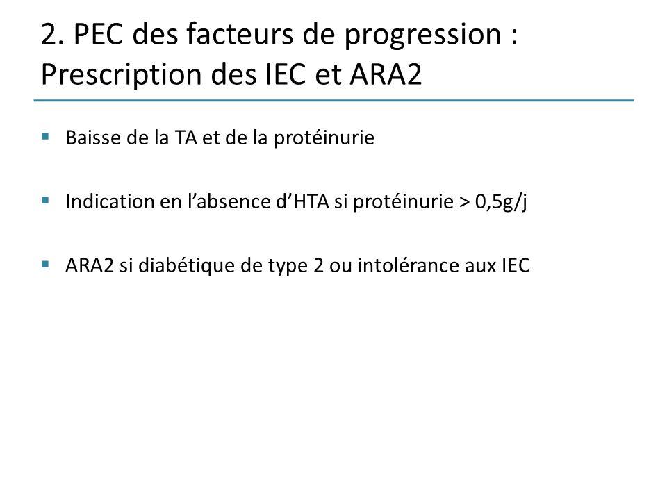 2. PEC des facteurs de progression : Prescription des IEC et ARA2 Baisse de la TA et de la protéinurie Indication en labsence dHTA si protéinurie > 0,