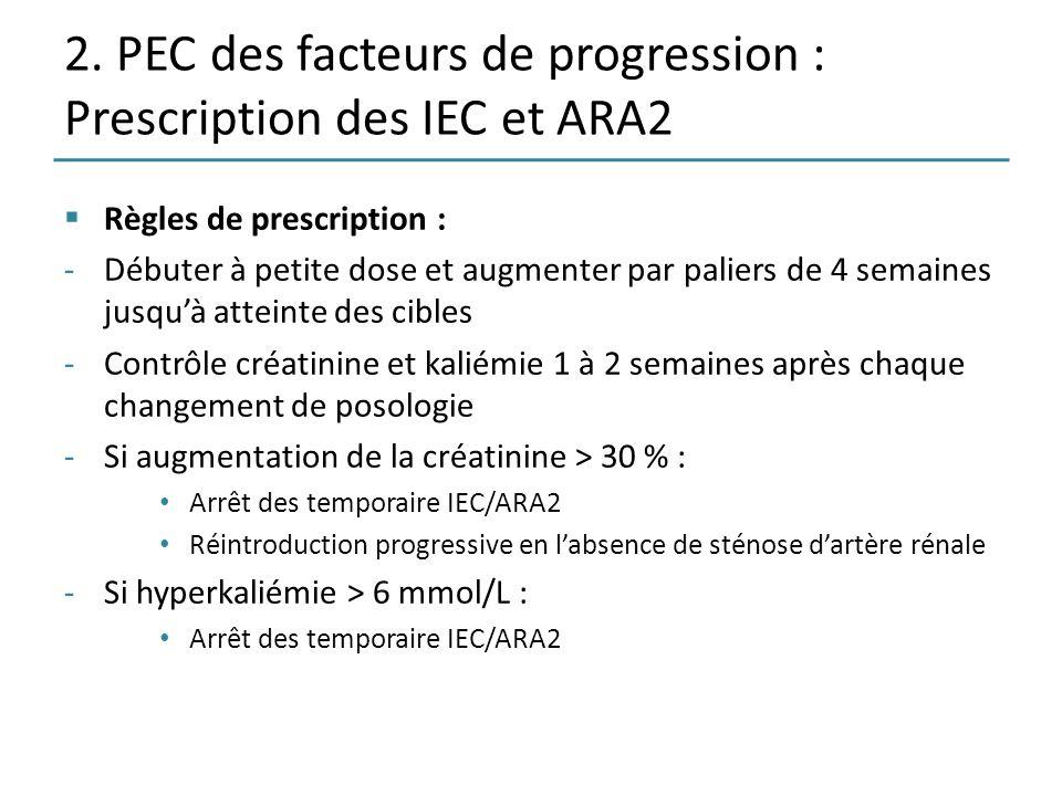 2. PEC des facteurs de progression : Prescription des IEC et ARA2 Règles de prescription : -Débuter à petite dose et augmenter par paliers de 4 semain