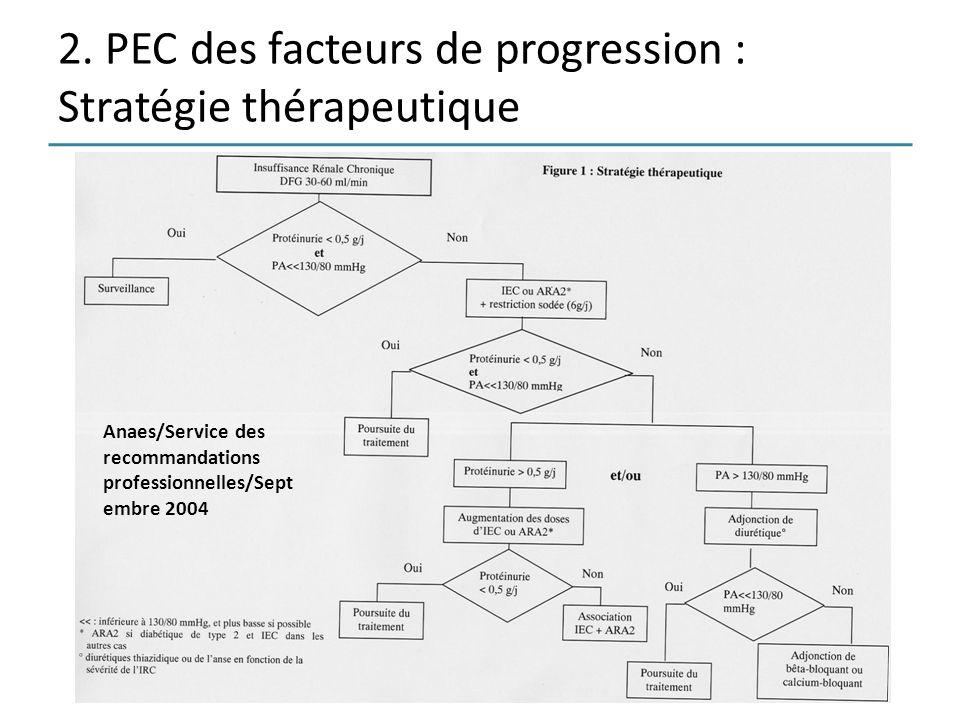2. PEC des facteurs de progression : Stratégie thérapeutique Anaes/Service des recommandations professionnelles/Sept embre 2004