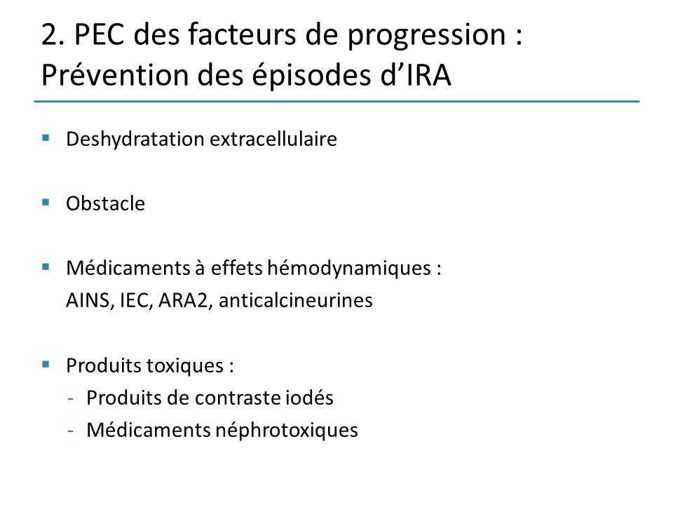2. PEC des facteurs de progression : Prévention des épisodes dIRA Deshydratation extracellulaire Obstacle Médicaments à effets hémodynamiques : AINS,
