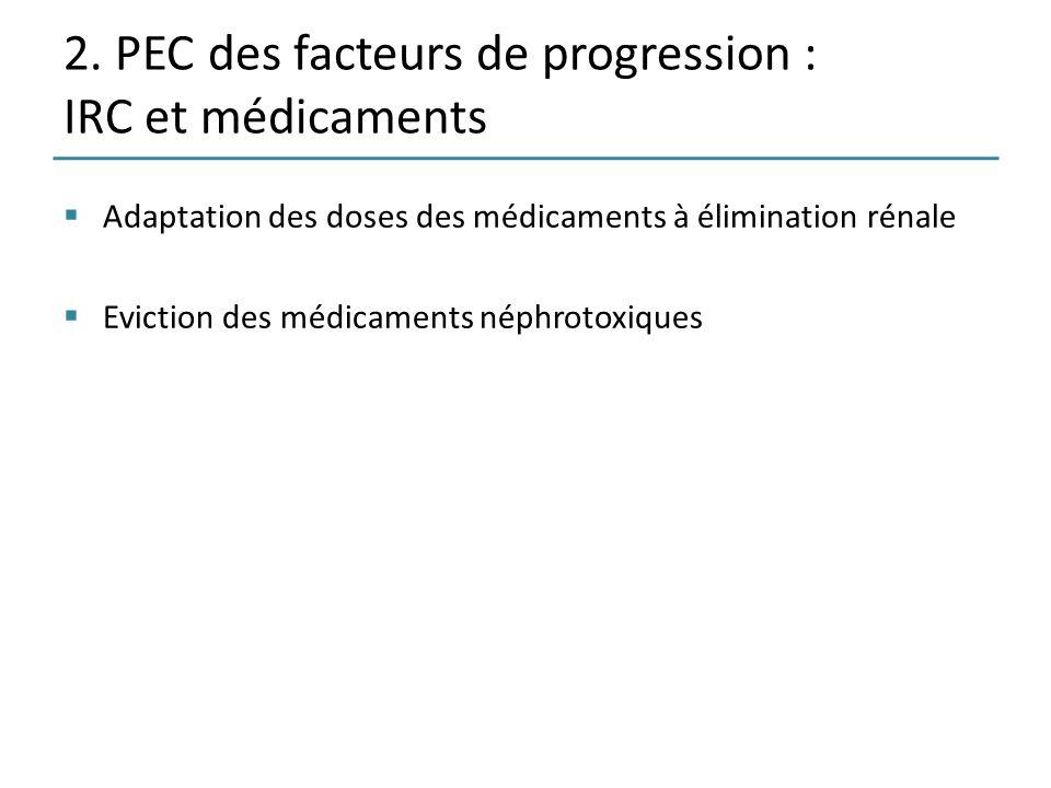 2. PEC des facteurs de progression : IRC et médicaments Adaptation des doses des médicaments à élimination rénale Eviction des médicaments néphrotoxiq