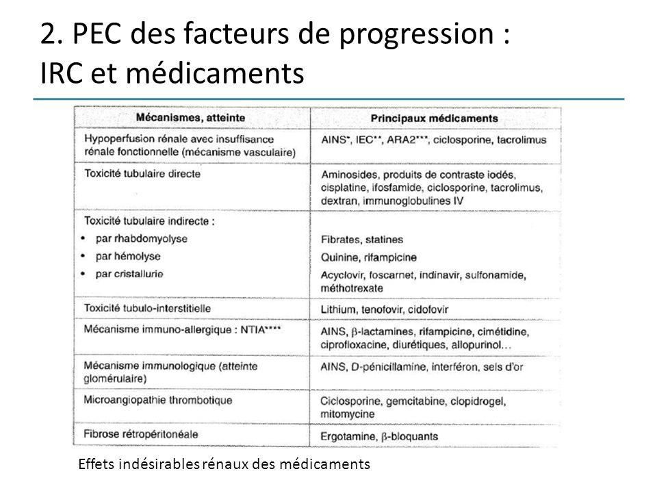2. PEC des facteurs de progression : IRC et médicaments Effets indésirables rénaux des médicaments