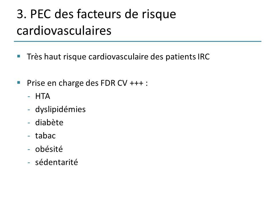 3. PEC des facteurs de risque cardiovasculaires Très haut risque cardiovasculaire des patients IRC Prise en charge des FDR CV +++ : -HTA -dyslipidémie