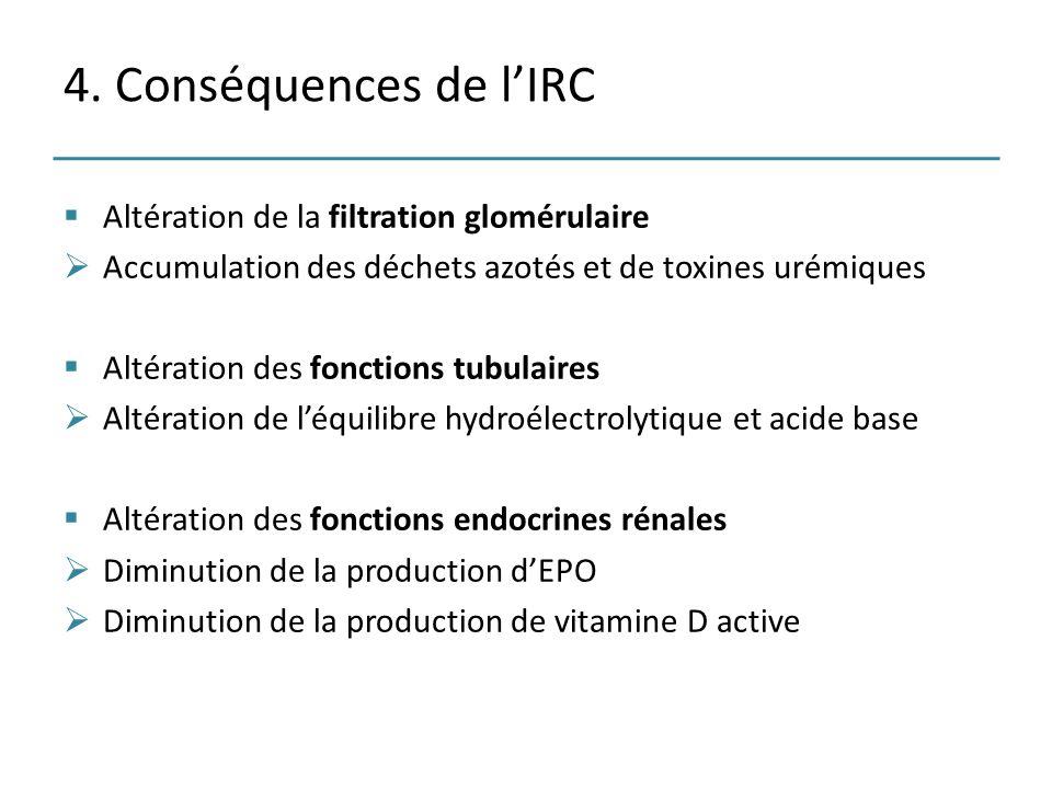 4. Conséquences de lIRC Altération de la filtration glomérulaire Accumulation des déchets azotés et de toxines urémiques Altération des fonctions tubu