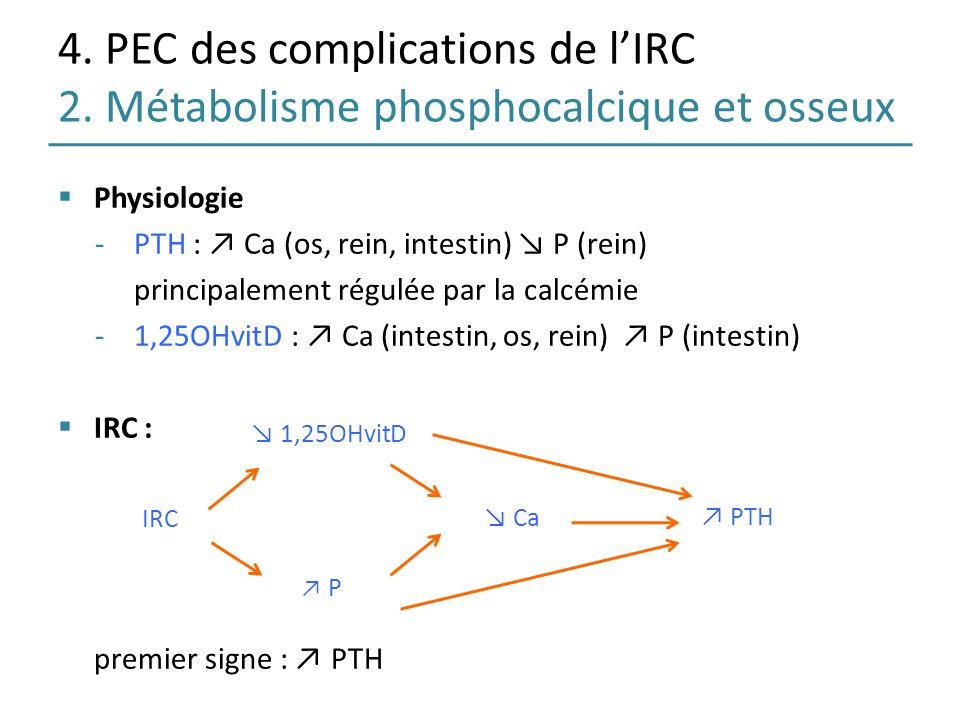 Physiologie -PTH : Ca (os, rein, intestin) P (rein) principalement régulée par la calcémie -1,25OHvitD : Ca (intestin, os, rein) P (intestin) IRC : pr