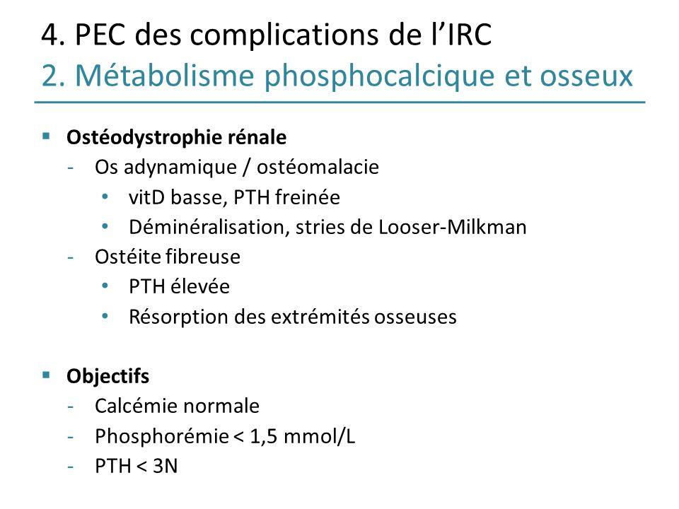 4. PEC des complications de lIRC 2. Métabolisme phosphocalcique et osseux Ostéodystrophie rénale -Os adynamique / ostéomalacie vitD basse, PTH freinée