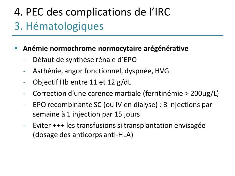 4. PEC des complications de lIRC 3. Hématologiques Anémie normochrome normocytaire arégénérative -Défaut de synthèse rénale dEPO -Asthénie, angor fonc