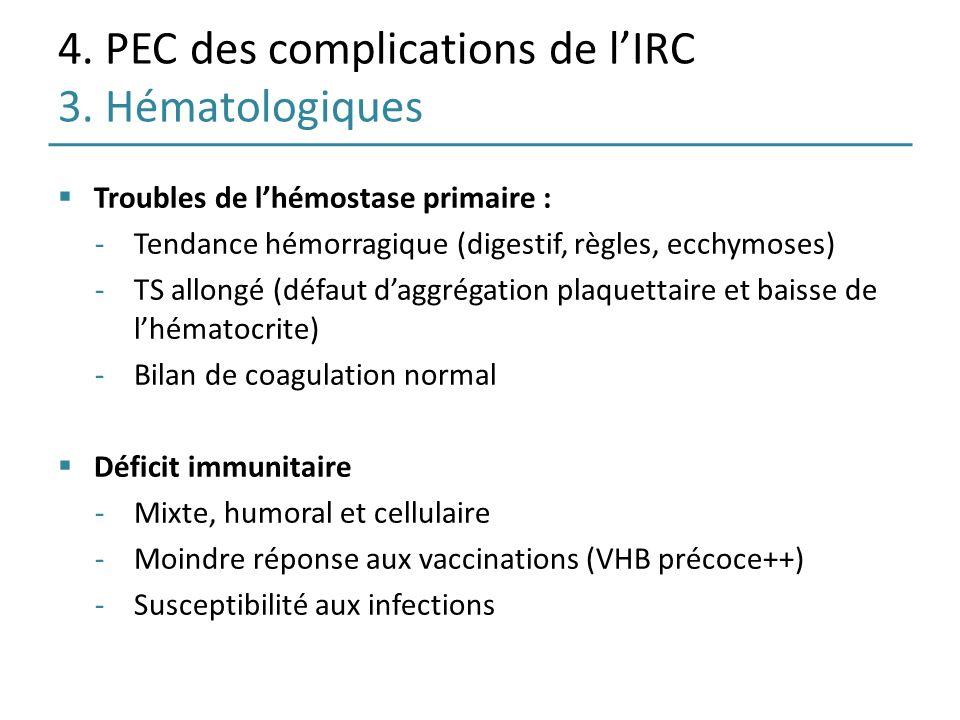4. PEC des complications de lIRC 3. Hématologiques Troubles de lhémostase primaire : -Tendance hémorragique (digestif, règles, ecchymoses) -TS allongé