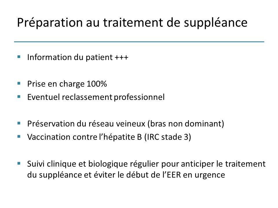 Information du patient +++ Prise en charge 100% Eventuel reclassement professionnel Préservation du réseau veineux (bras non dominant) Vaccination con