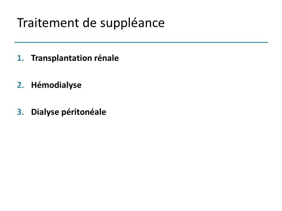 1.Transplantation rénale 2.Hémodialyse 3.Dialyse péritonéale