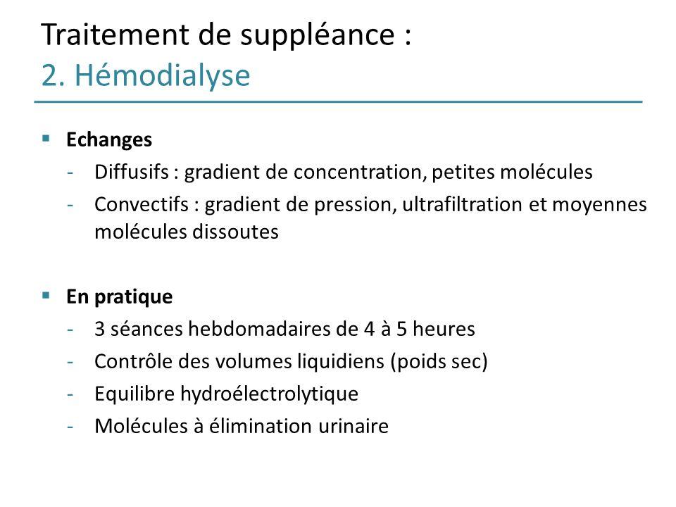 Traitement de suppléance : 2. Hémodialyse Echanges -Diffusifs : gradient de concentration, petites molécules -Convectifs : gradient de pression, ultra