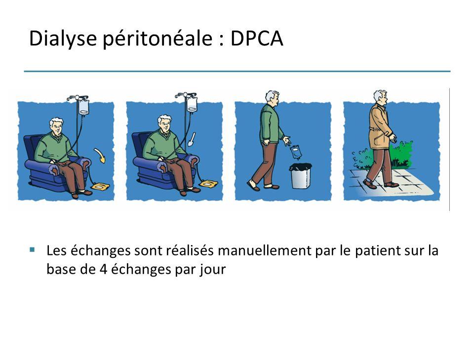 Dialyse péritonéale : DPCA Les échanges sont réalisés manuellement par le patient sur la base de 4 échanges par jour