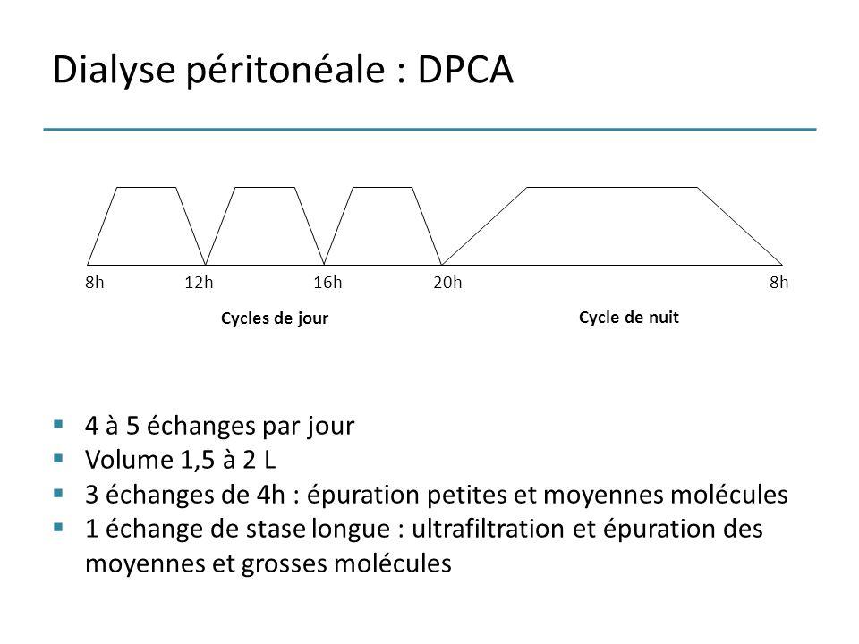 Dialyse péritonéale : DPCA 4 à 5 échanges par jour Volume 1,5 à 2 L 3 échanges de 4h : épuration petites et moyennes molécules 1 échange de stase long