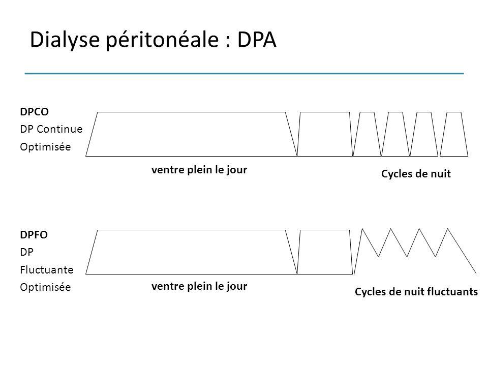 Dialyse péritonéale : DPA DPCO DP Continue Optimisée DPFO DP Fluctuante Optimisée Cycles de nuit ventre plein le jour Cycles de nuit fluctuants ventre