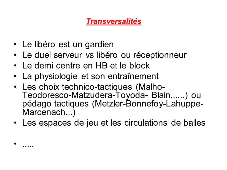 Transversalités Le libéro est un gardien Le duel serveur vs libéro ou réceptionneur Le demi centre en HB et le block La physiologie et son entraînemen