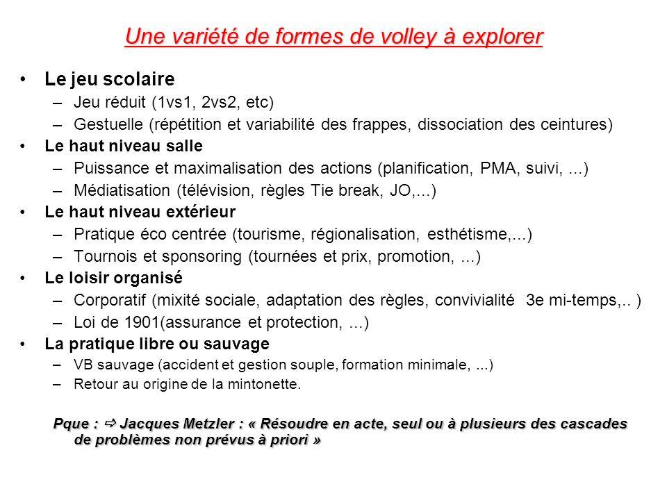 Une variété de formes de volley à explorer Le jeu scolaire –Jeu réduit (1vs1, 2vs2, etc) –Gestuelle (répétition et variabilité des frappes, dissociati