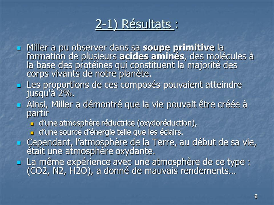 8 2-1) Résultats : Miller a pu observer dans sa soupe primitive la formation de plusieurs acides aminés, des molécules à la base des protéines qui constituent la majorité des corps vivants de notre planète.