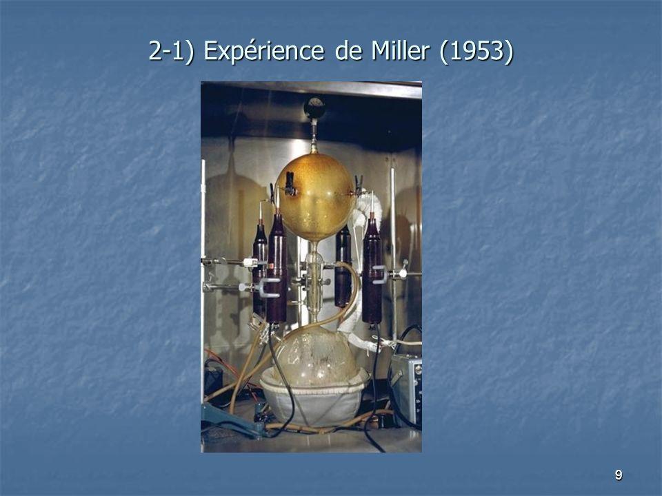9 2-1) Expérience de Miller (1953)