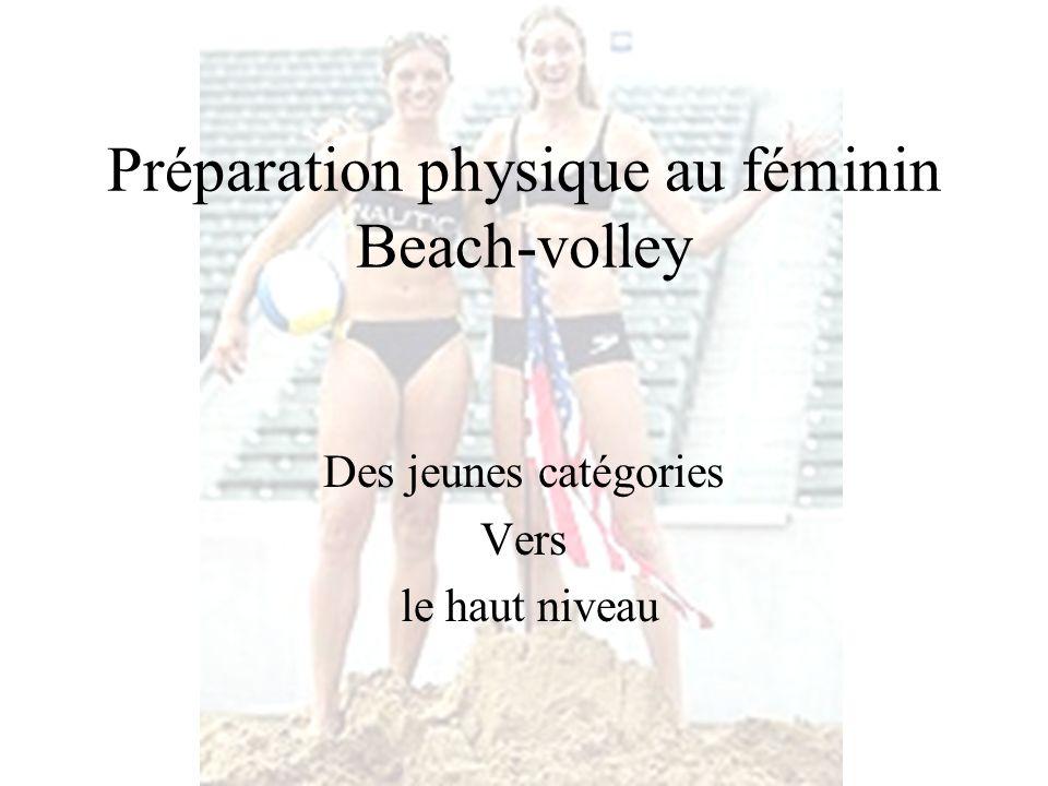 Préparation physique au féminin Beach-volley Des jeunes catégories Vers le haut niveau