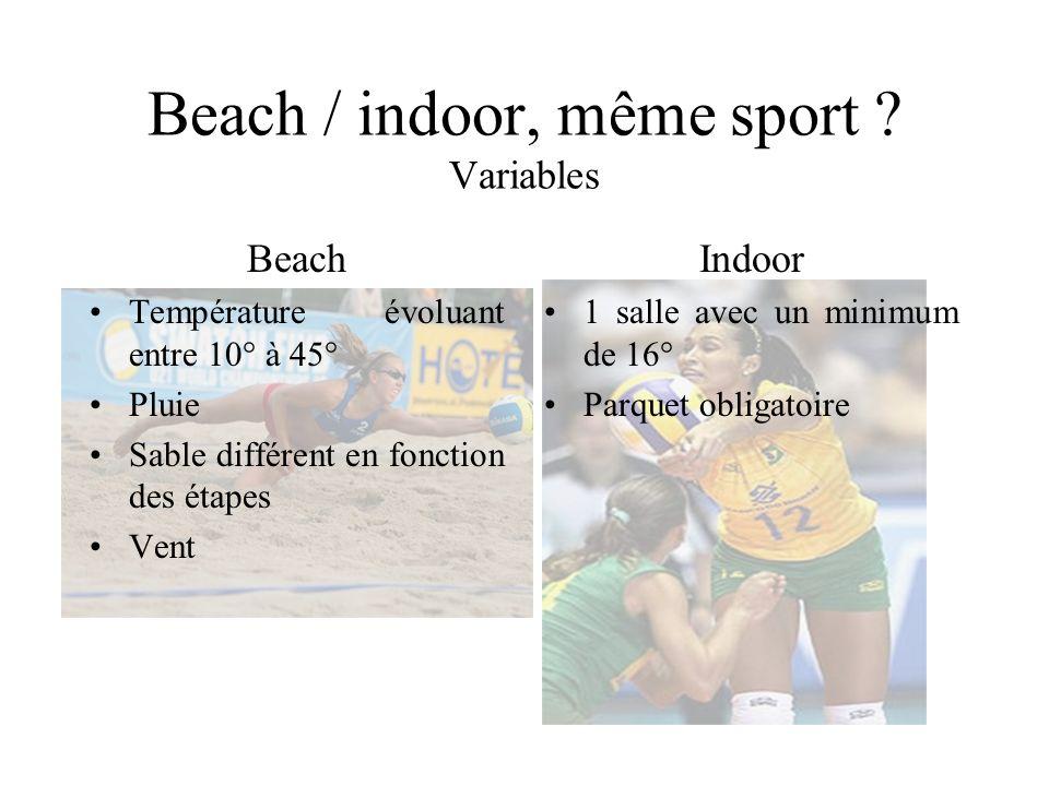 Beach / indoor, même sport ? Variables Beach Température évoluant entre 10° à 45° Pluie Sable différent en fonction des étapes Vent Indoor 1 salle ave