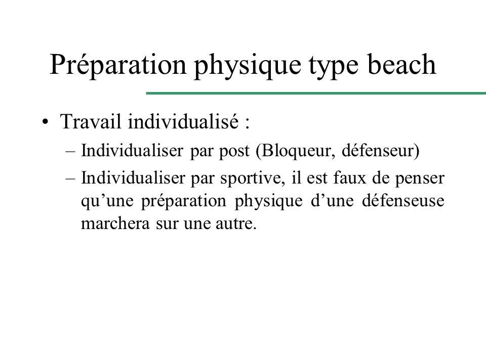 Préparation physique type beach Travail individualisé : –Individualiser par post (Bloqueur, défenseur) –Individualiser par sportive, il est faux de pe