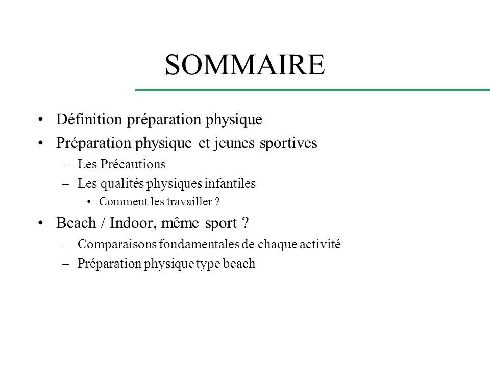 SOMMAIRE Définition préparation physique Préparation physique et jeunes sportives –L–Les Précautions –L–Les qualités physiques infantiles Comment les