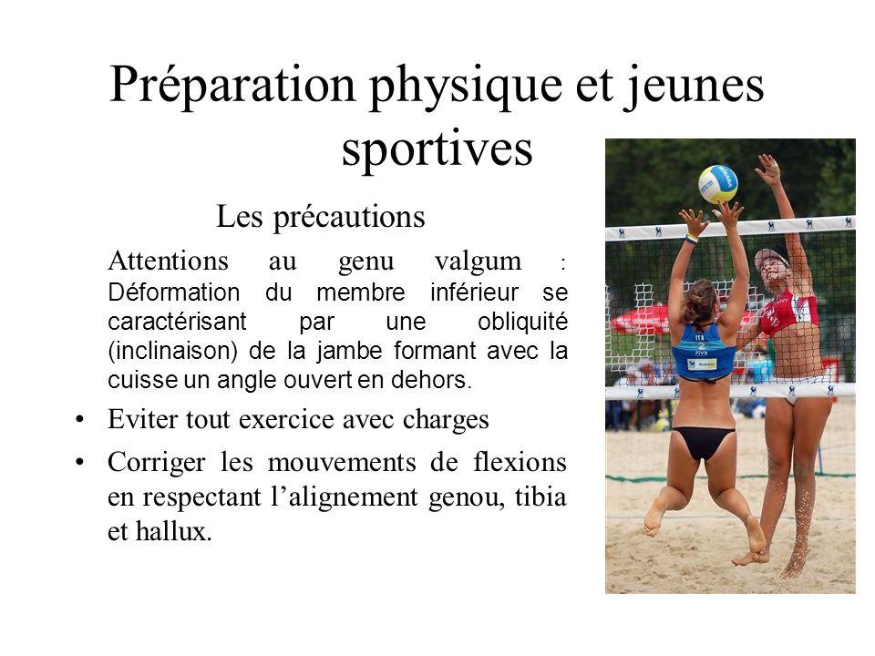 Préparation physique et jeunes sportives Les précautions Attentions au genu valgum : Déformation du membre inférieur se caractérisant par une obliquit
