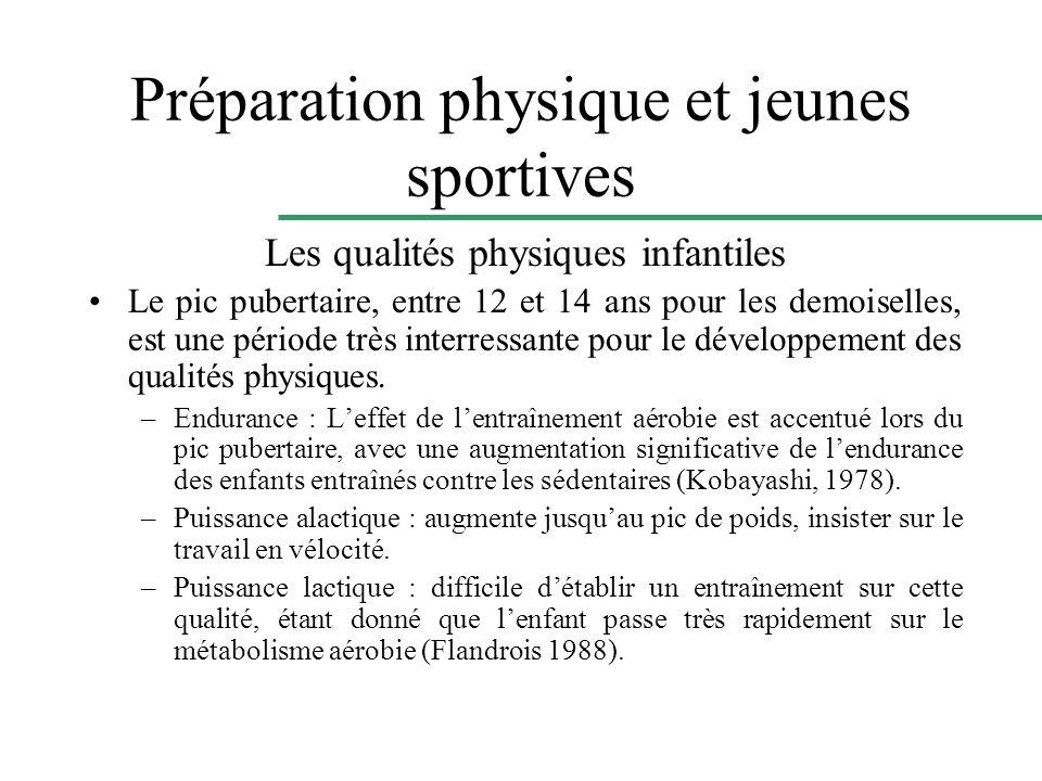 Préparation physique et jeunes sportives Les qualités physiques infantiles Le pic pubertaire, entre 12 et 14 ans pour les demoiselles, est une période