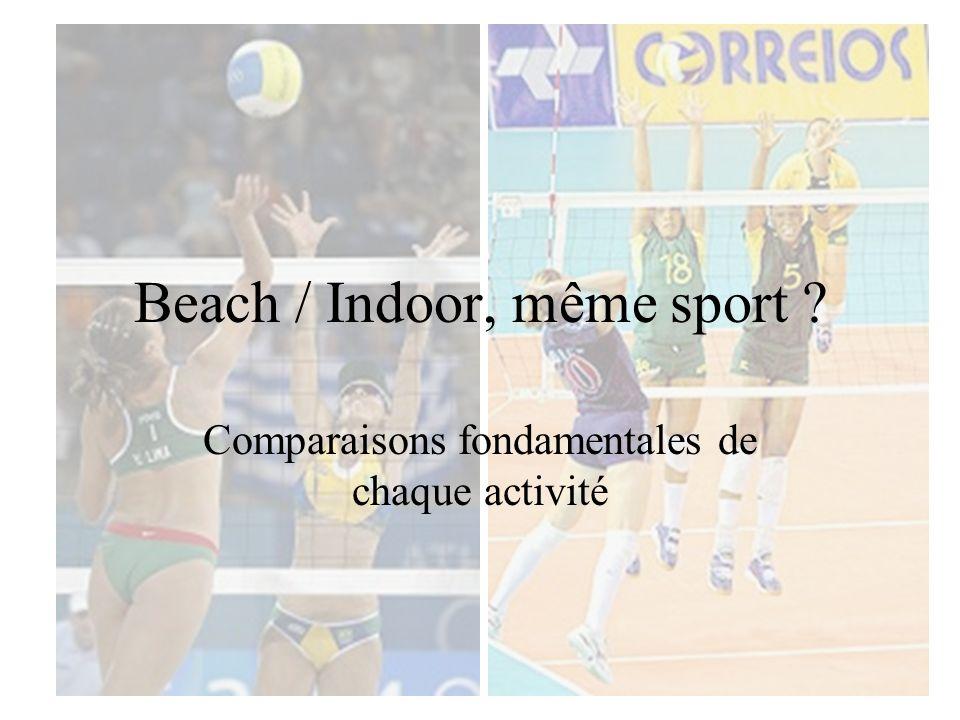 Beach / Indoor, même sport ? Comparaisons fondamentales de chaque activité