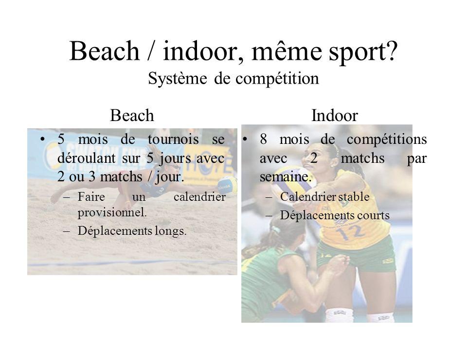 Beach / indoor, même sport? Système de compétition Beach 5 mois de tournois se déroulant sur 5 jours avec 2 ou 3 matchs / jour. –Faire un calendrier p
