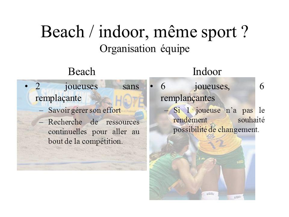 Beach / indoor, même sport ? Organisation équipe Beach 2 joueuses sans remplaçante –Savoir gérer son effort –Recherche de ressources continuelles pour
