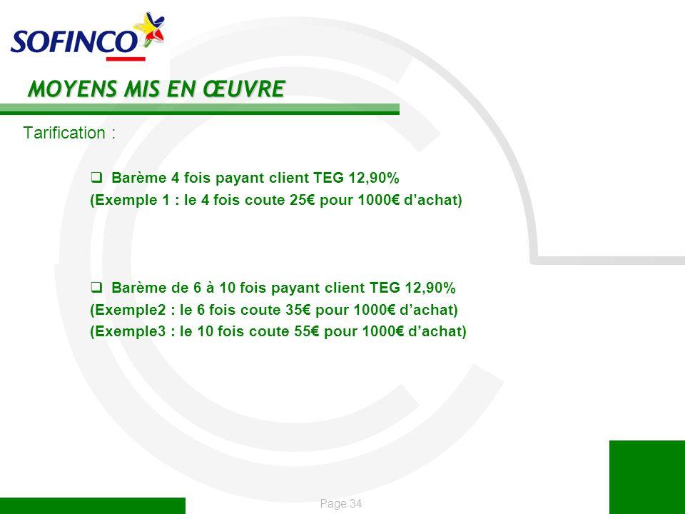 Page 34 Tarification : Barème 4 fois payant client TEG 12,90% (Exemple 1 : le 4 fois coute 25 pour 1000 dachat) Barème de 6 à 10 fois payant client TE
