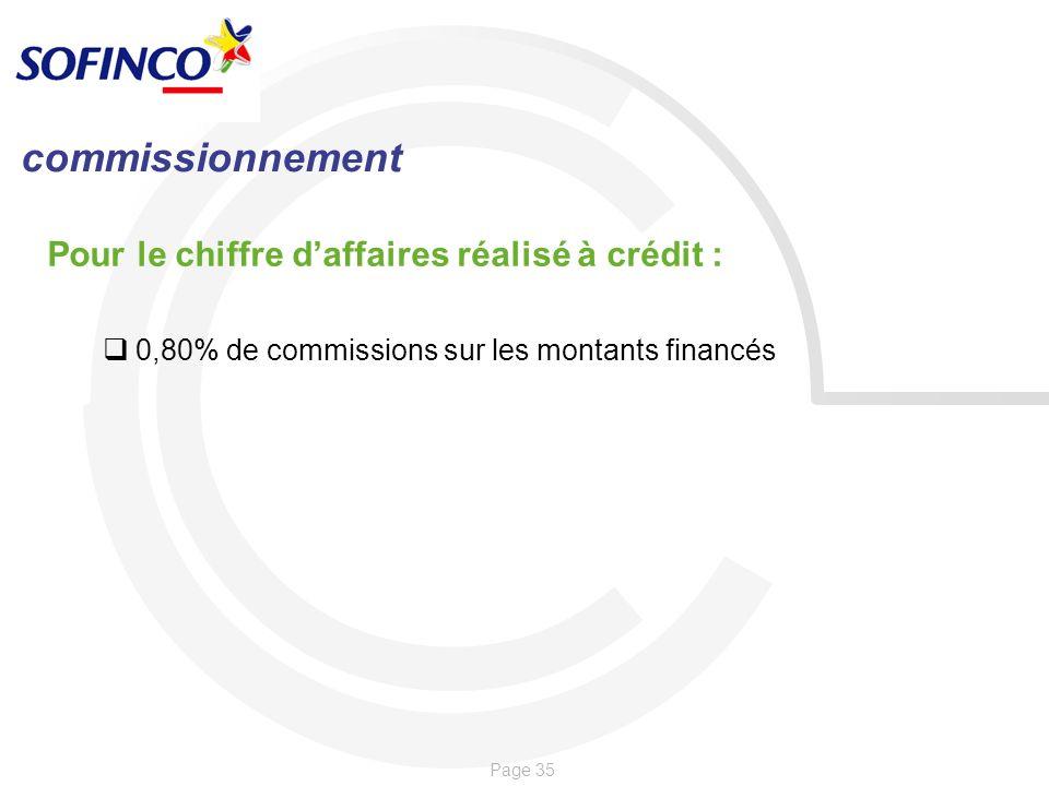 Page 35 commissionnement Pour le chiffre daffaires réalisé à crédit : 0,80% de commissions sur les montants financés
